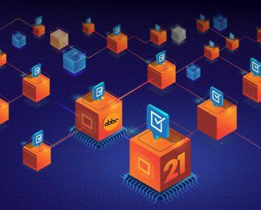 ABBC Blockchain Block Producers Role